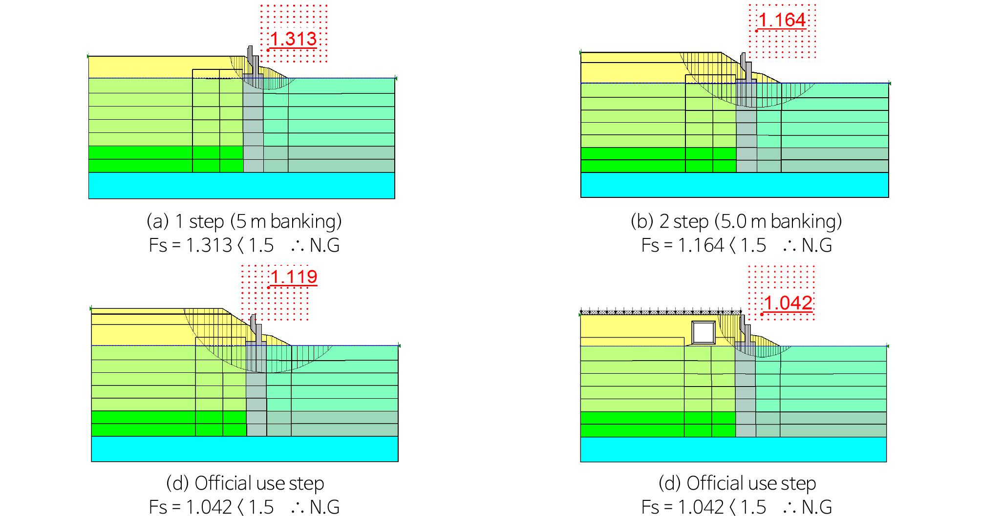 http://static.apub.kr/journalsite/sites/kseg/2020-030-02/N0520300202/images/kseg_30_02_02_F5.jpg