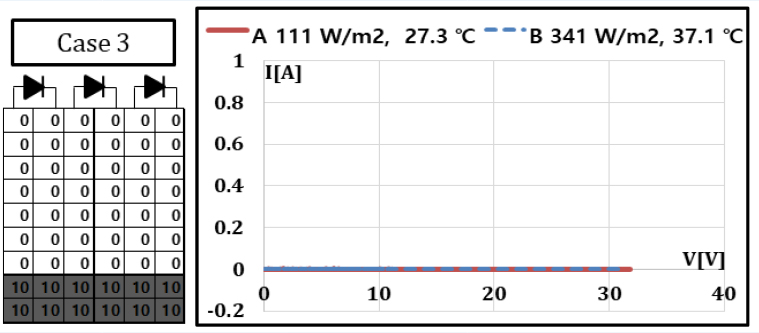 http://static.apub.kr/journalsite/sites/kses/2018-038-06/N0600380605/images/Figure_KSES_38_06_05_T3_10.jpg