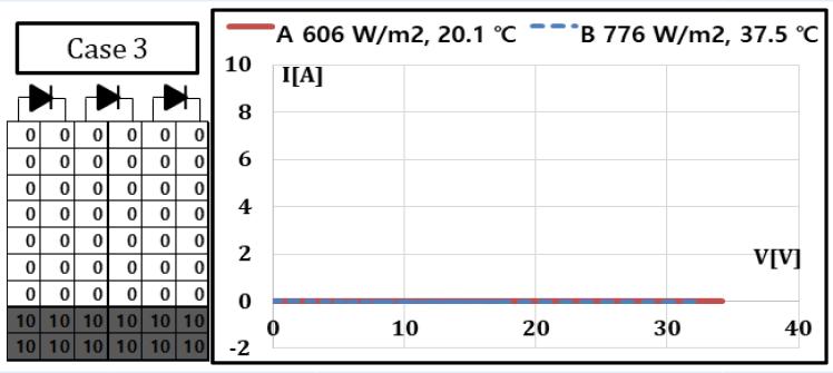 http://static.apub.kr/journalsite/sites/kses/2018-038-06/N0600380605/images/Figure_KSES_38_06_05_T3_4.jpg