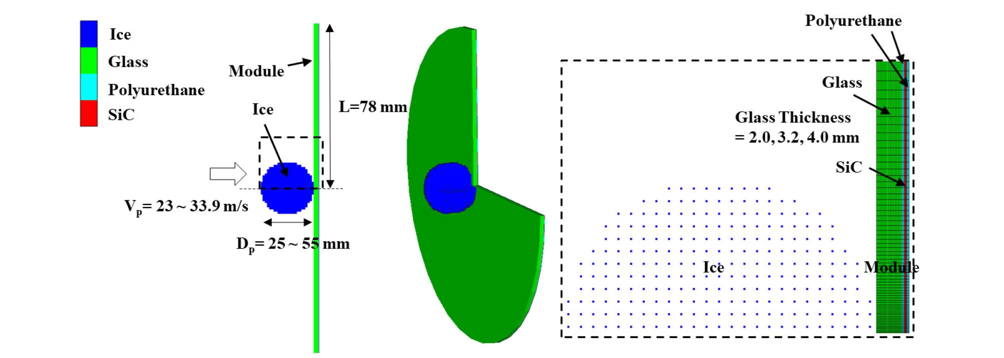 http://static.apub.kr/journalsite/sites/kses/2020-040-04/N0600400403/images/Figure_KSES_40_04_03_F2.jpg