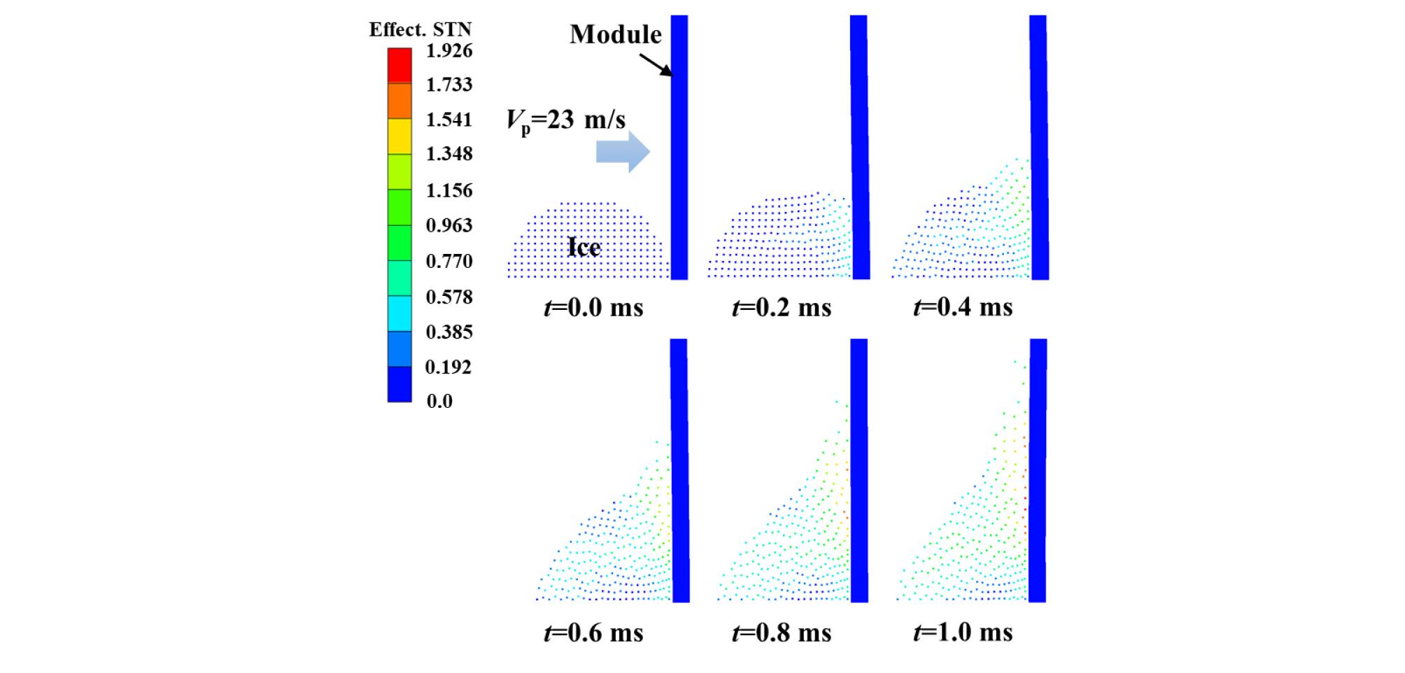 http://static.apub.kr/journalsite/sites/kses/2020-040-04/N0600400403/images/Figure_KSES_40_04_03_F3.jpg