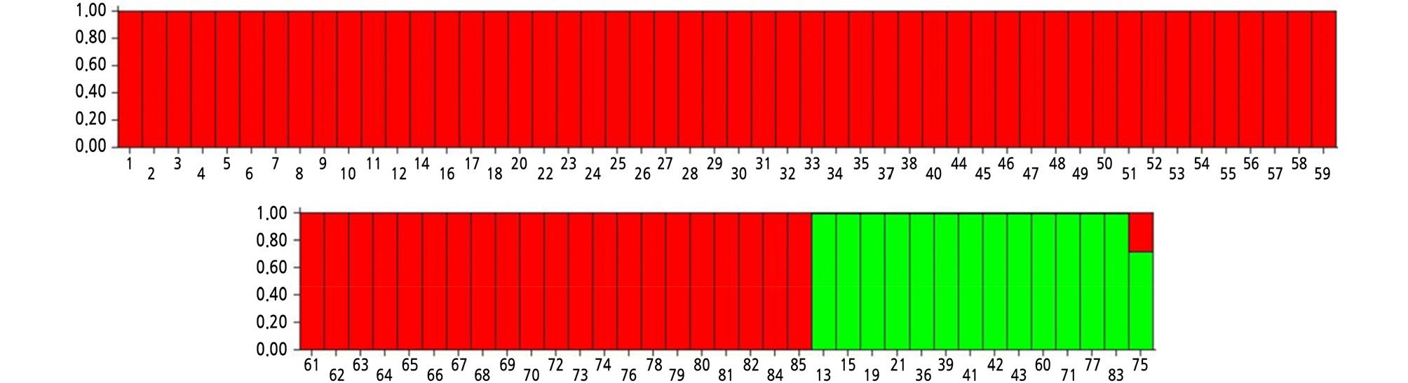 http://static.apub.kr/journalsite/sites/kshs/2020-038-05/N0130380509/images/HST_38_05_09_F2.jpg