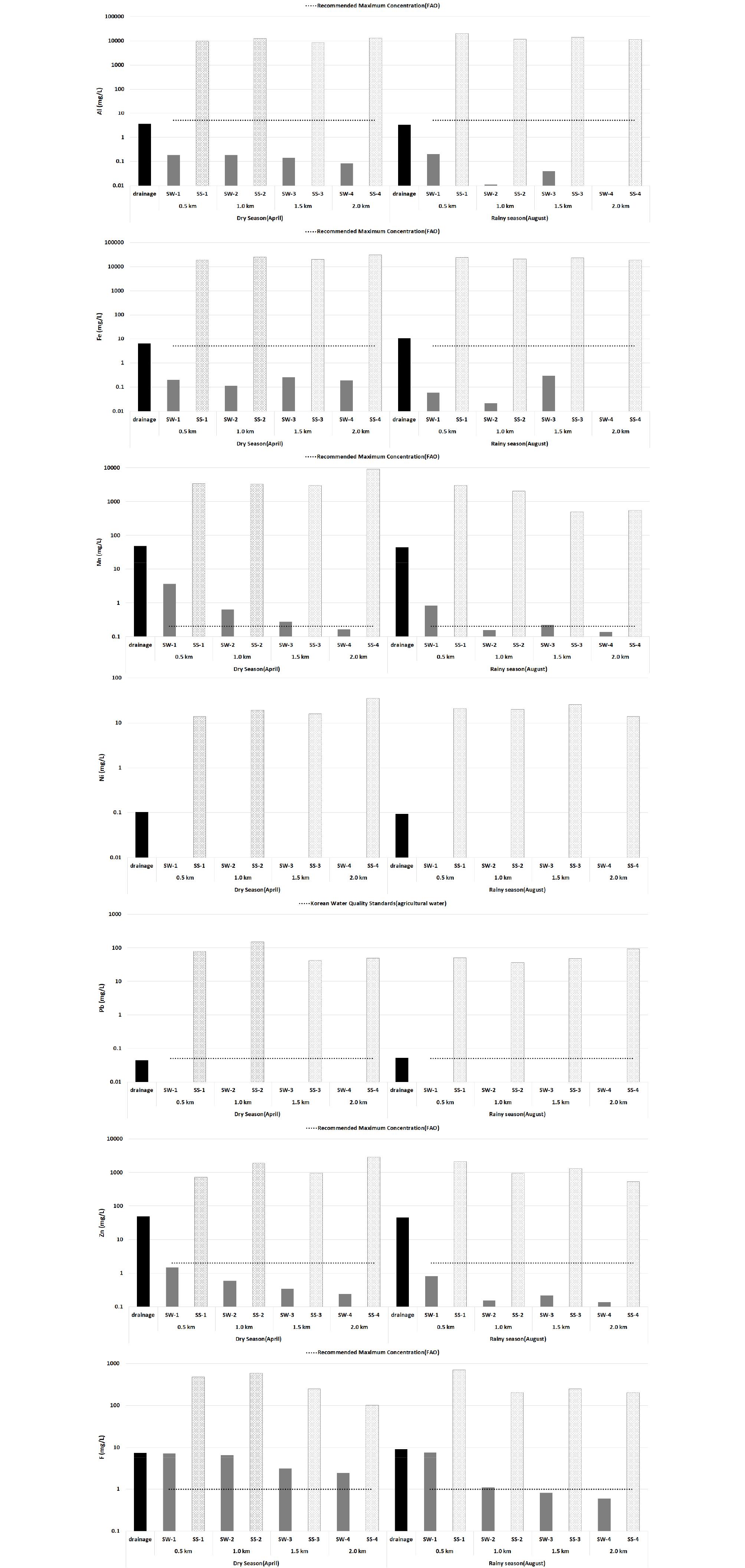 http://static.apub.kr/journalsite/sites/ksmer/2020-057-01/N0330570102/images/ksmer_57_01_02_F3.jpg