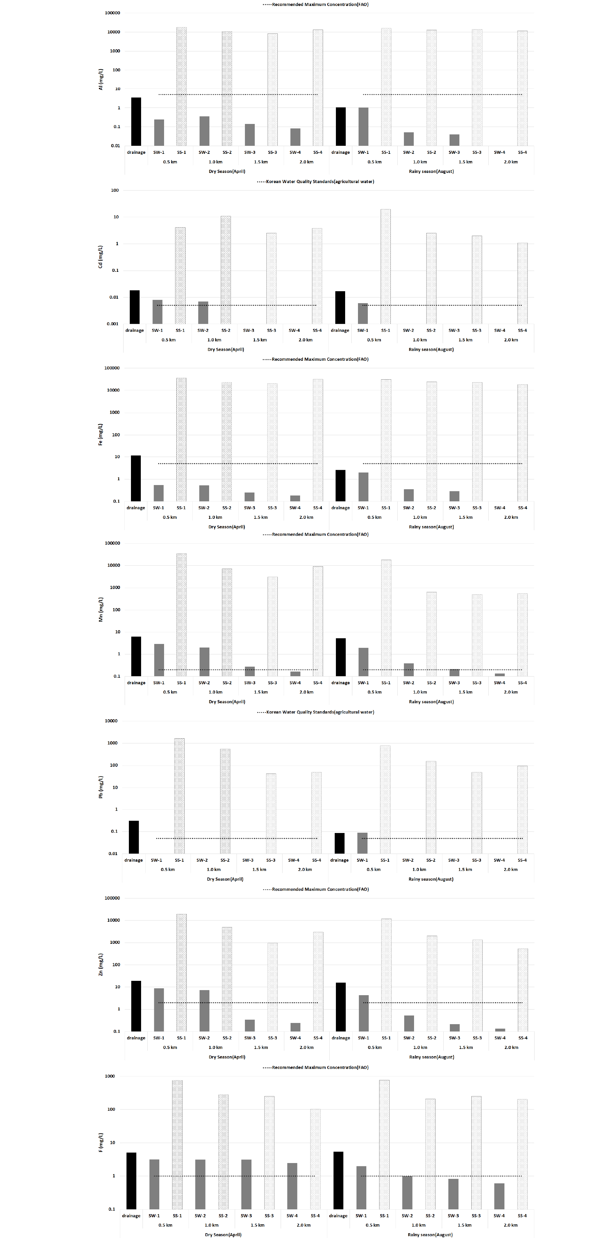 http://static.apub.kr/journalsite/sites/ksmer/2020-057-01/N0330570102/images/ksmer_57_01_02_F4.jpg