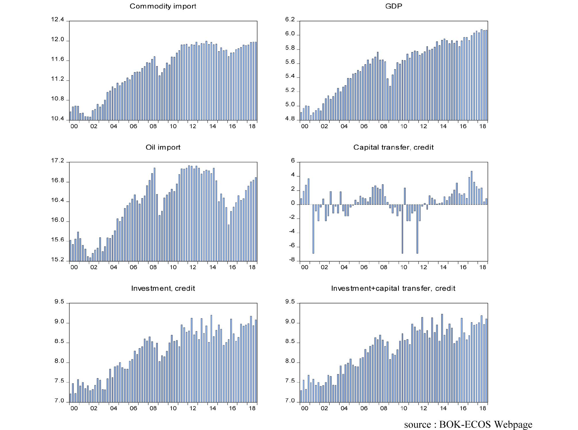 http://static.apub.kr/journalsite/sites/ksmer/2020-057-04/N0330570402/images/ksmer_57_04_02_F1.jpg