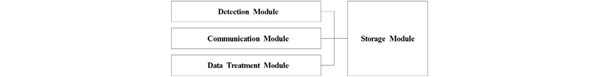 http://static.apub.kr/journalsite/sites/ksmer/2020-057-05/N0330570505/images/ksmer_57_05_05_F1.jpg