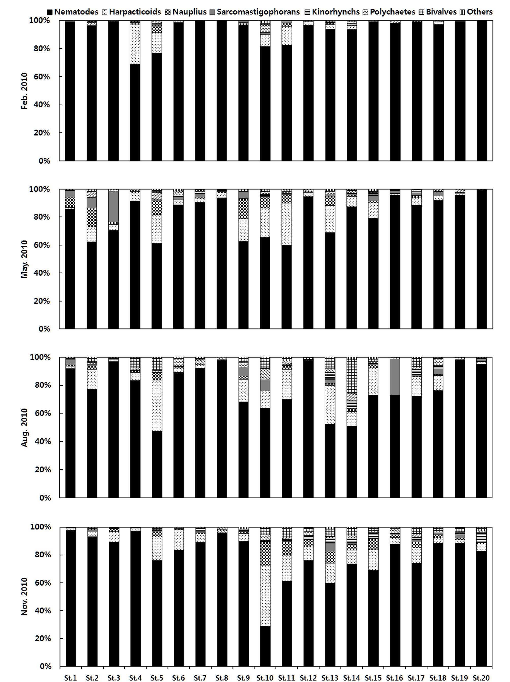 http://static.apub.kr/journalsite/sites/kso/2019-024-03/N0230240303/images/figure_KSO_24_03_03_F3.jpg