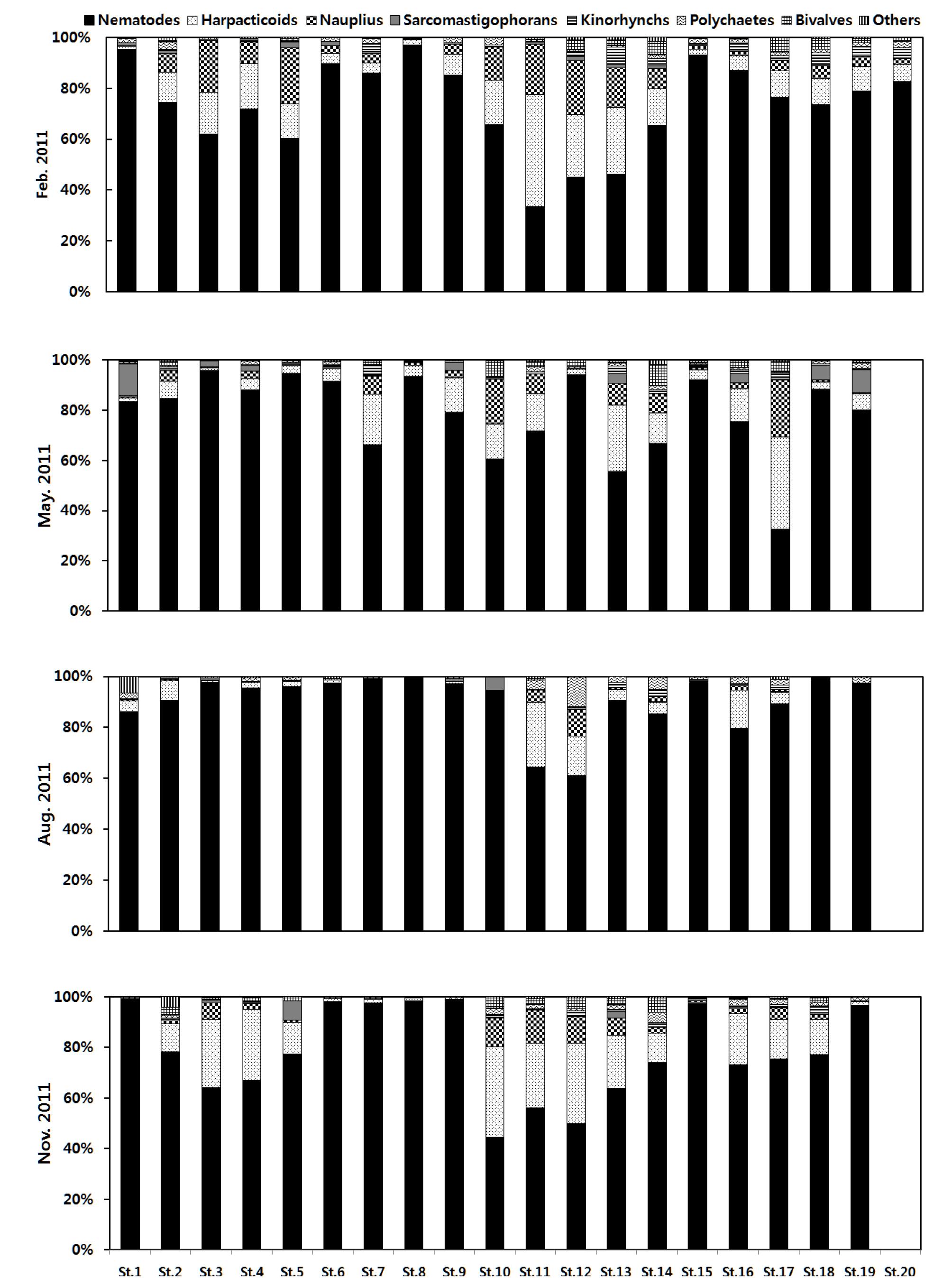http://static.apub.kr/journalsite/sites/kso/2019-024-03/N0230240303/images/figure_KSO_24_03_03_F4.jpg