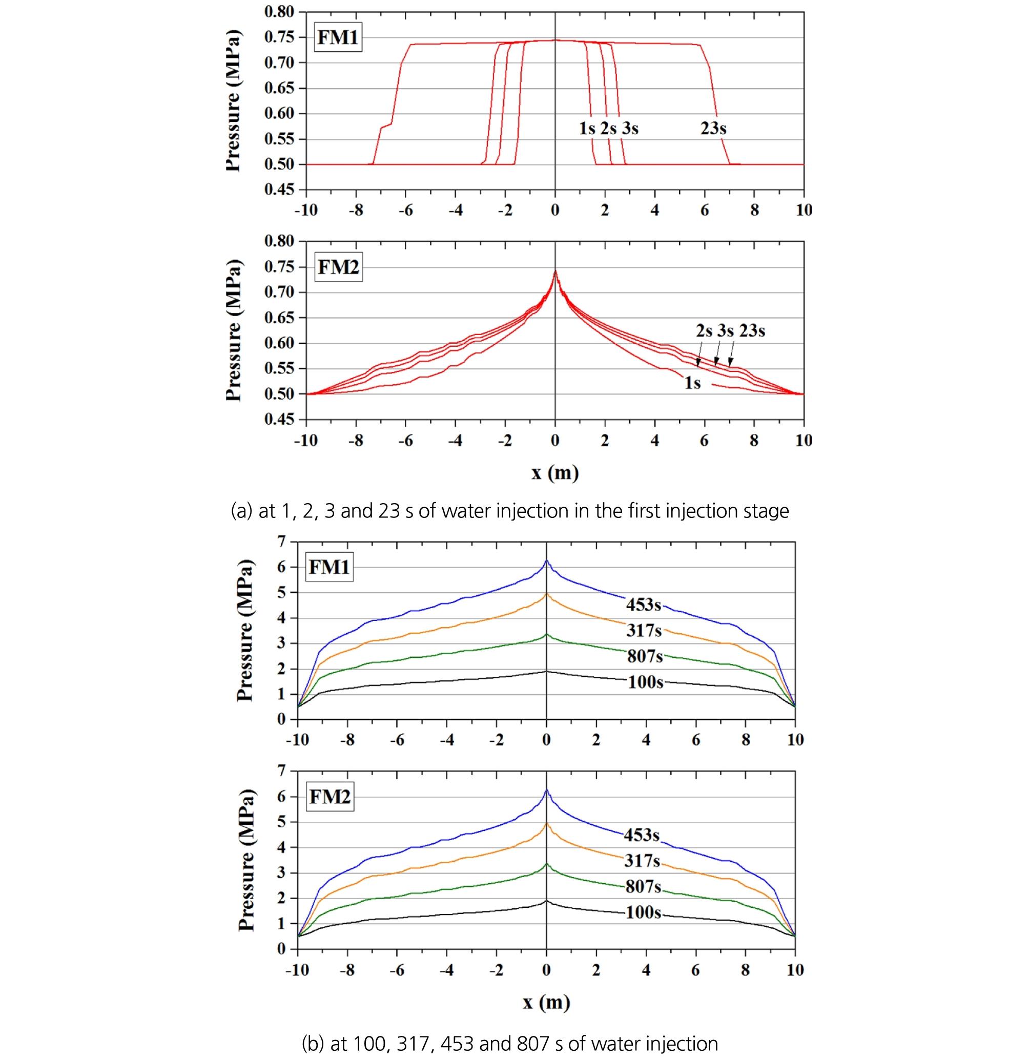 http://static.apub.kr/journalsite/sites/ksrm/2018-028-05/N0120280502/images/ksrm_28_05_02_F17.jpg
