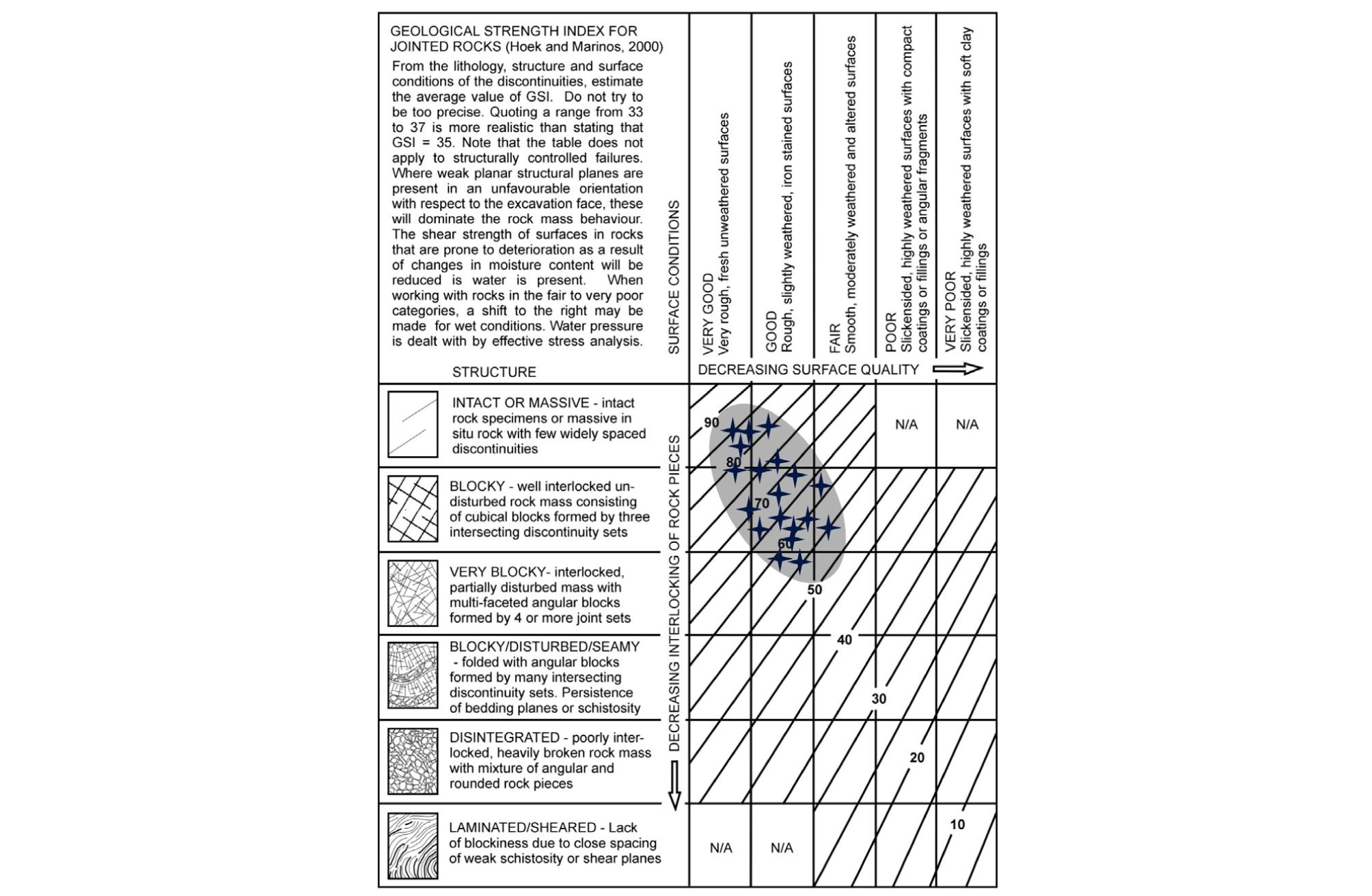 http://static.apub.kr/journalsite/sites/ksrm/2018-028-05/N0120280505/images/ksrm_28_05_05_F3.jpg