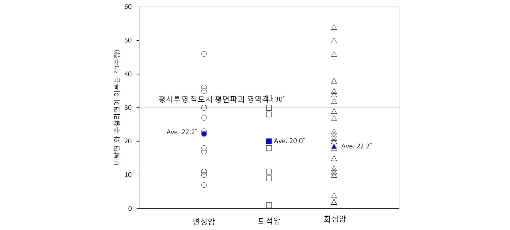 http://static.apub.kr/journalsite/sites/ksrm/2018-028-06/N0120280605/images/ksrm_28_06_05_F14.jpg