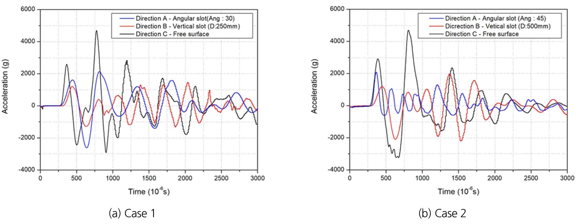 http://static.apub.kr/journalsite/sites/ksrm/2018-028-06/N0120280613/images/ksrm_28_06_13_F3.jpg
