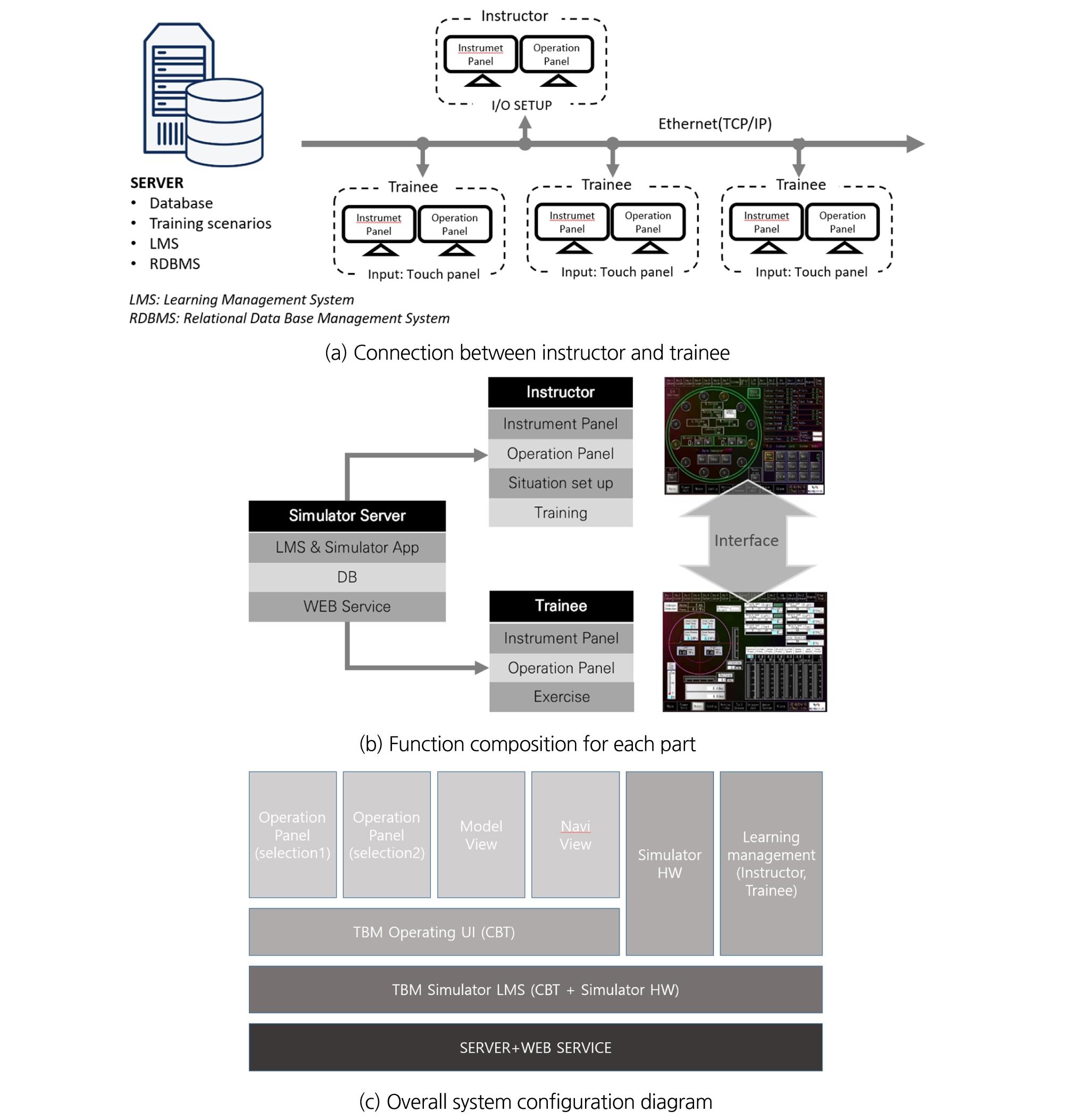 http://static.apub.kr/journalsite/sites/ksrm/2020-030-05/N0120300501/images/ksrm_30_05_01_F9.jpg