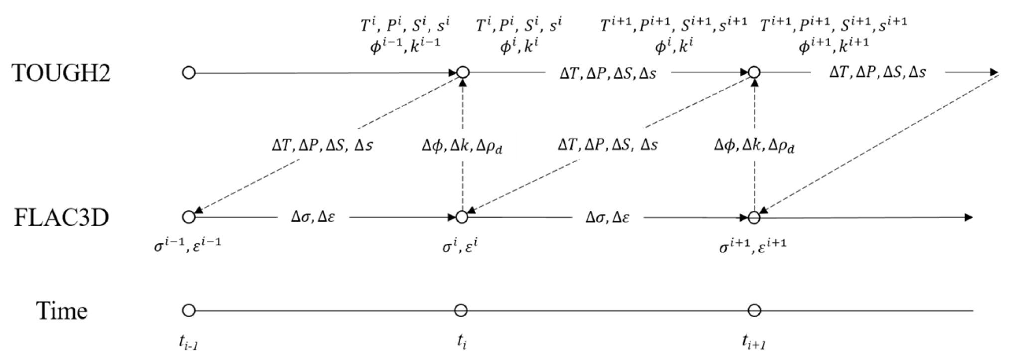 http://static.apub.kr/journalsite/sites/ksrm/2020-030-05/N0120300502/images/ksrm_30_05_02_F6.jpg