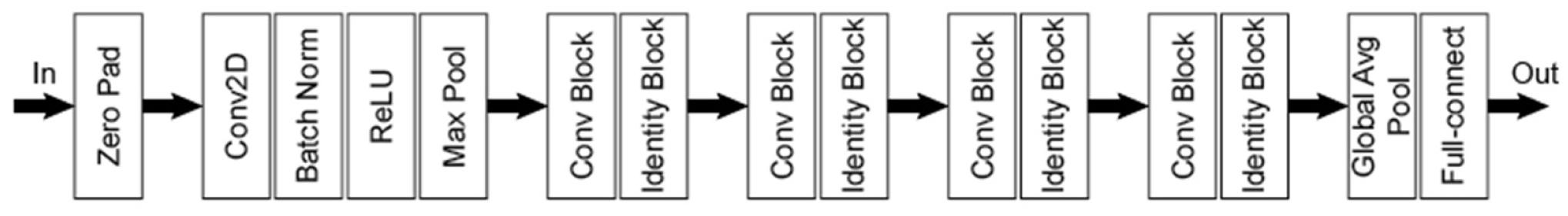 http://static.apub.kr/journalsite/sites/ksrm/2020-030-05/N0120300503/images/ksrm_30_05_03_F4.jpg