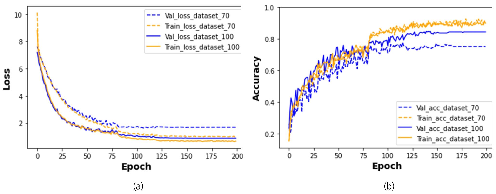 http://static.apub.kr/journalsite/sites/ksrm/2020-030-05/N0120300503/images/ksrm_30_05_03_F5.jpg