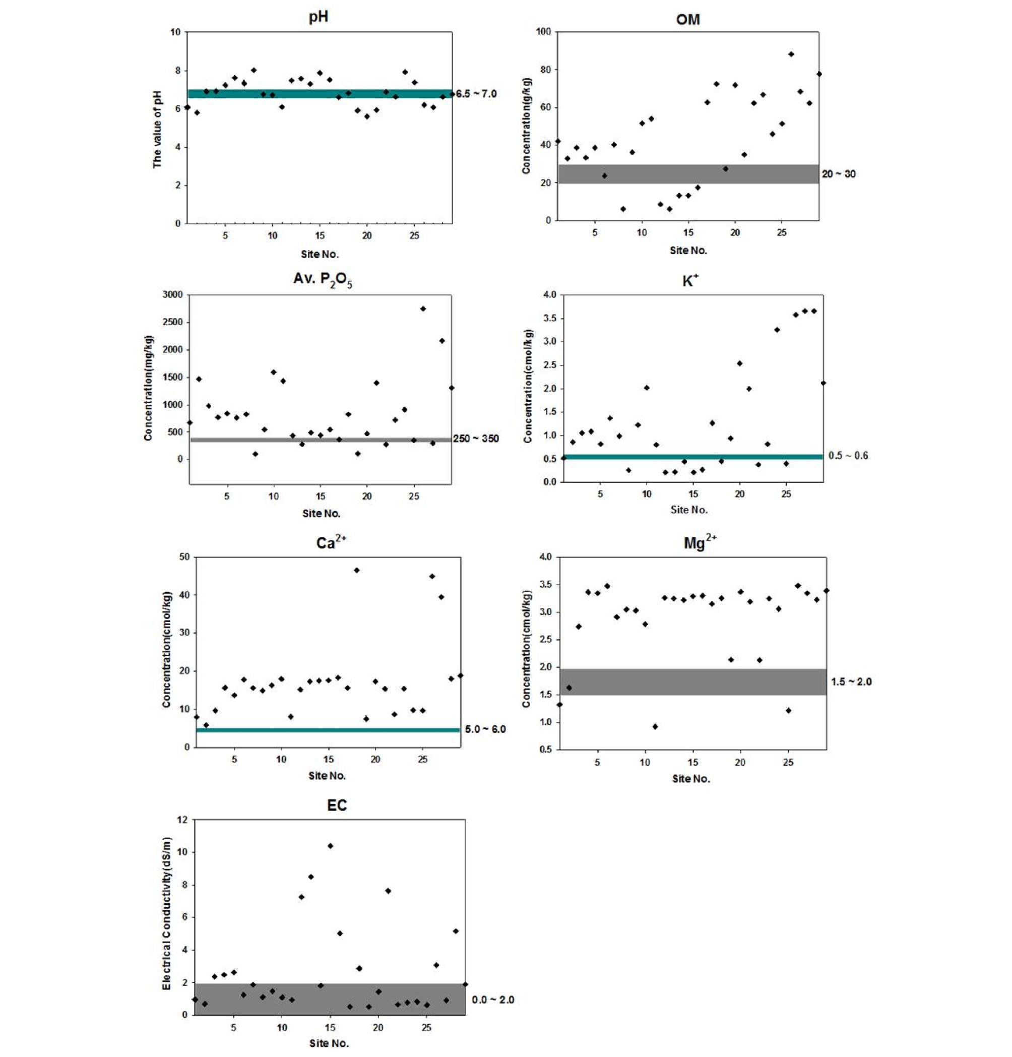 http://static.apub.kr/journalsite/sites/ksssf/2018-051-03/N0230510306/images/ksssf_51_03_06_F2.jpg