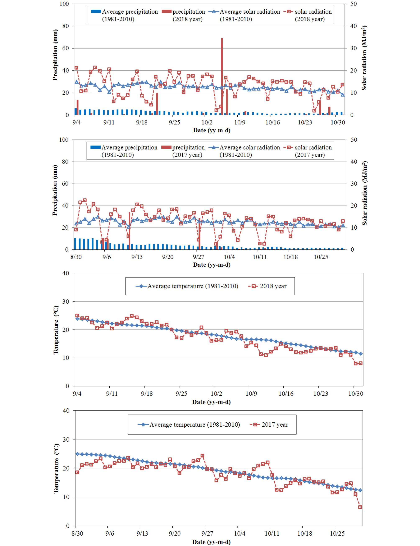 http://static.apub.kr/journalsite/sites/ksssf/2019-052-04/N0230520403/images/ksssf_52_04_03_F2.jpg
