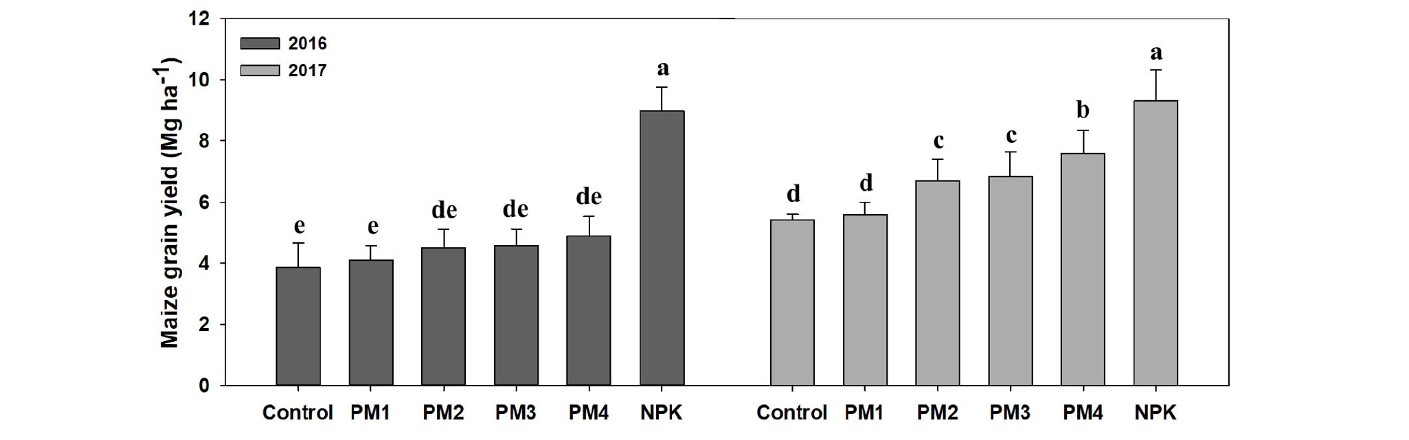 http://static.apub.kr/journalsite/sites/ksssf/2020-053-02/N0230530201/images/ksssf_53_02_01_F2.jpg