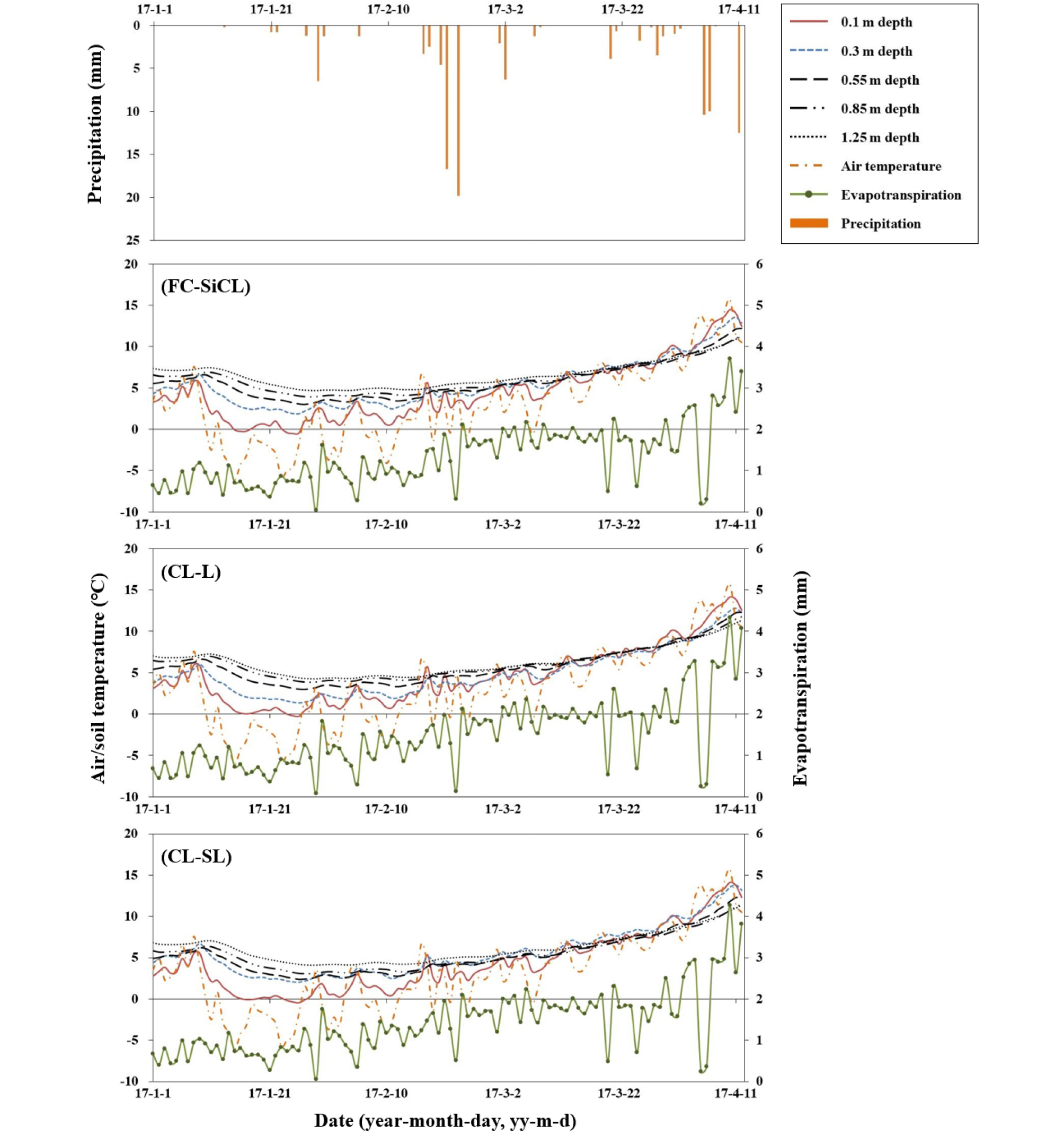 http://static.apub.kr/journalsite/sites/ksssf/2020-053-03/N0230530308/images/ksssf_53_03_08_F1.jpg