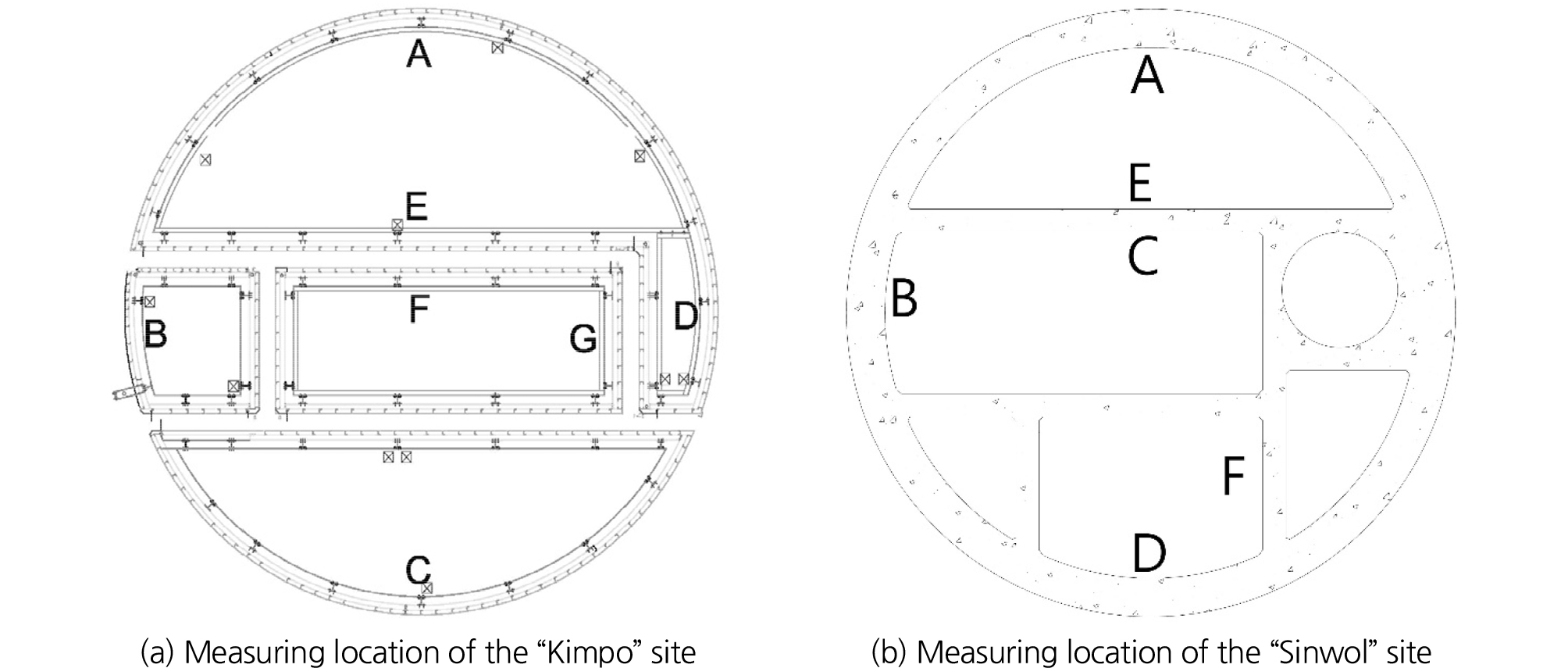 http://static.apub.kr/journalsite/sites/kta/2019-021-06/N0550210606/images/kta_21_06_06_F7.jpg