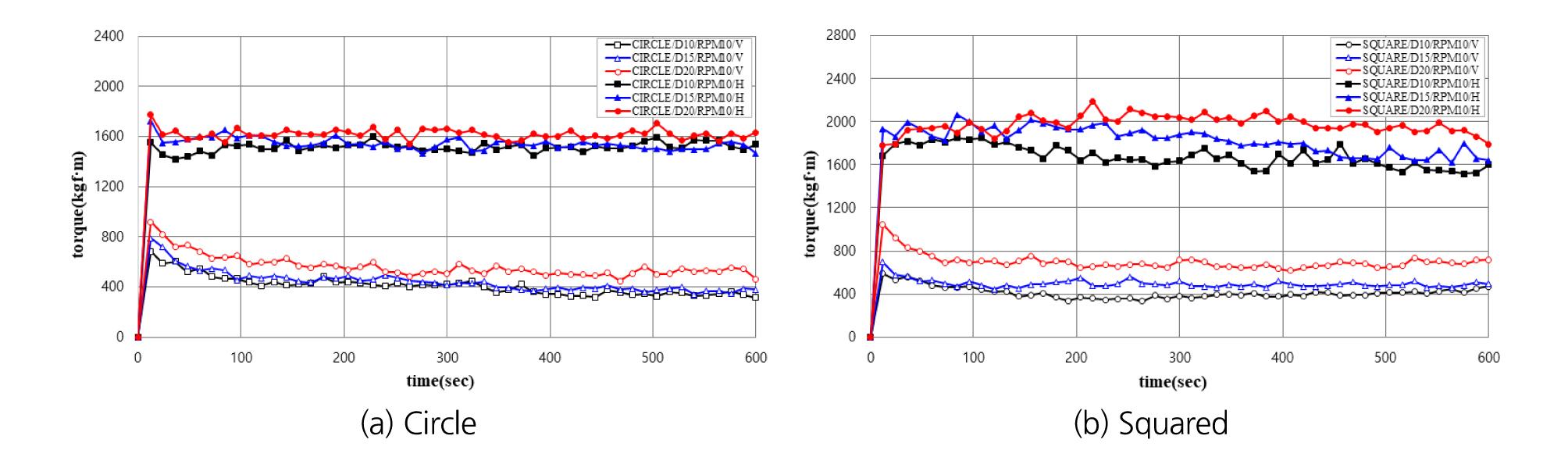 http://static.apub.kr/journalsite/sites/kta/2020-022-01/N0550220106/images/kta_22_01_06_F10.jpg