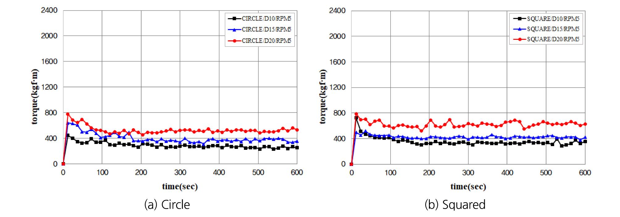 http://static.apub.kr/journalsite/sites/kta/2020-022-01/N0550220106/images/kta_22_01_06_F7.jpg