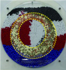 http://static.apub.kr/journalsite/sites/kta/2020-022-01/N0550220106/images/kta_22_01_06_T3.jpg