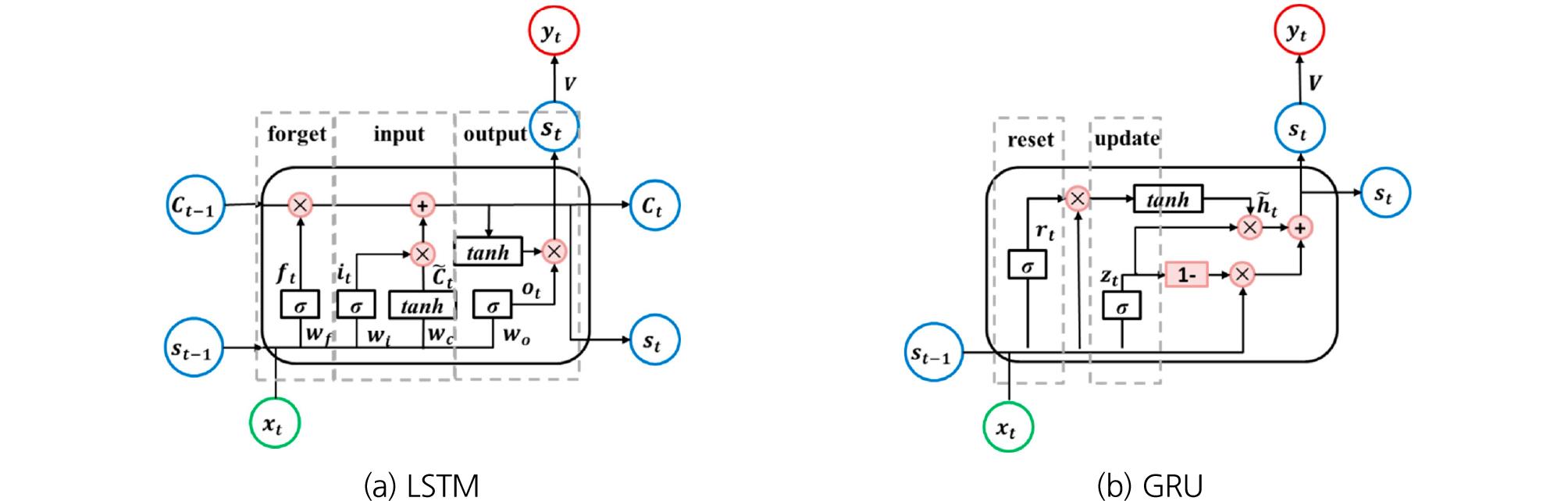 http://static.apub.kr/journalsite/sites/kta/2020-022-03/N0550220302/images/kta_22_03_02_F2.jpg