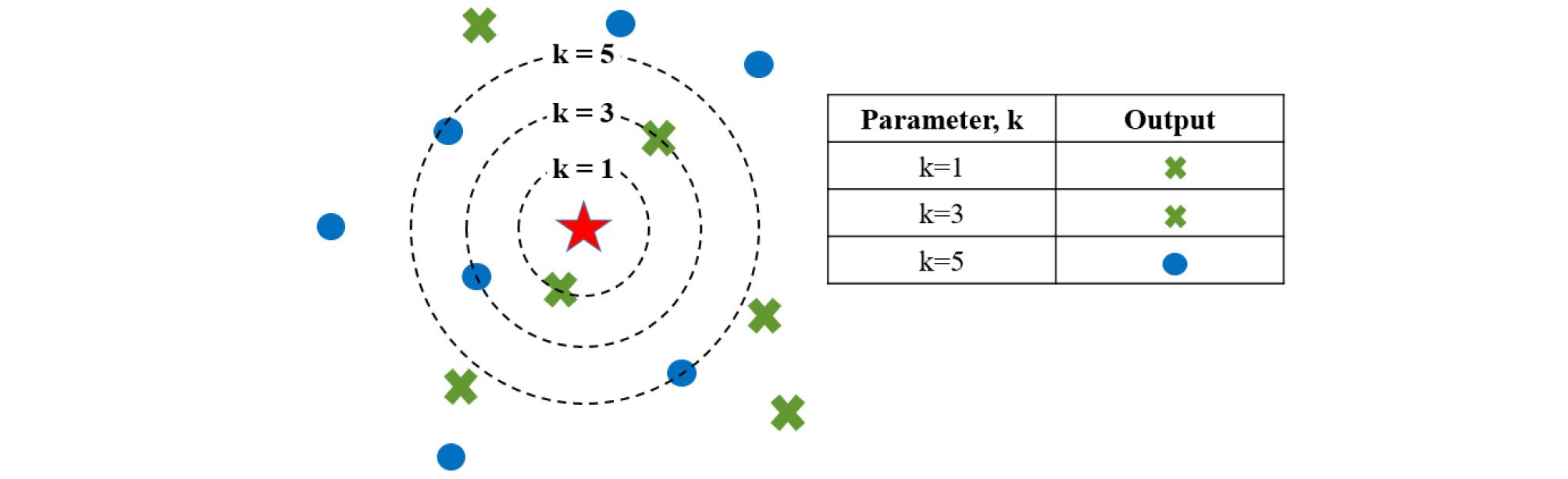 http://static.apub.kr/journalsite/sites/kta/2020-022-05/N0550220507/images/kta_22_05_07_F2.jpg