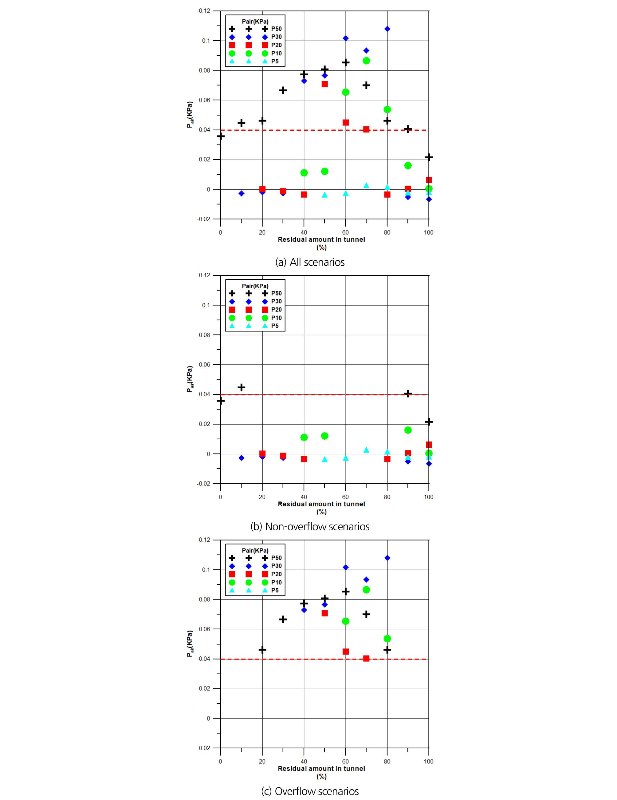 http://static.apub.kr/journalsite/sites/kwra/2020-053-04/N0200530407/images/kwra_53_04_07_F7.jpg