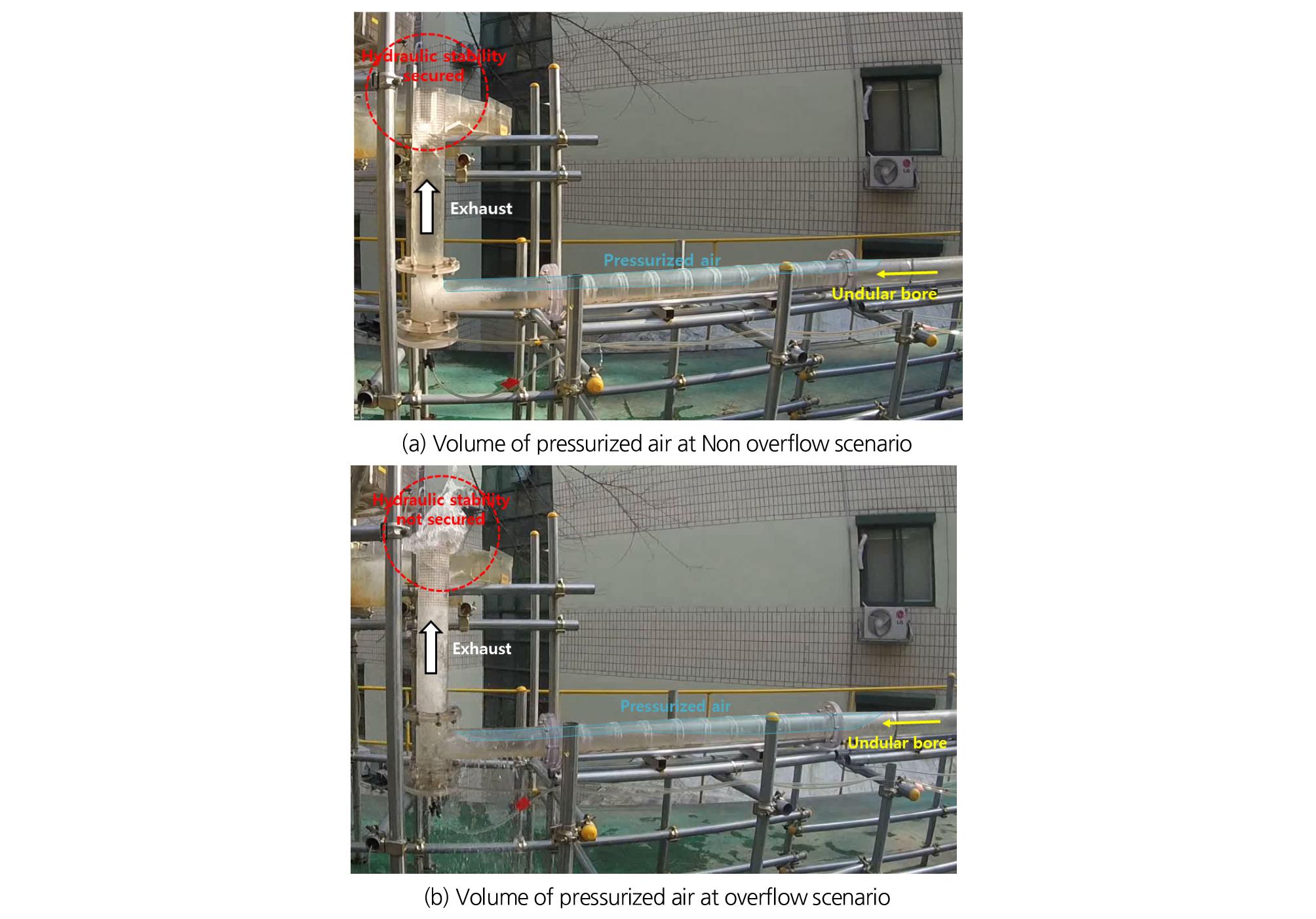 http://static.apub.kr/journalsite/sites/kwra/2020-053-04/N0200530407/images/kwra_53_04_07_F9.jpg