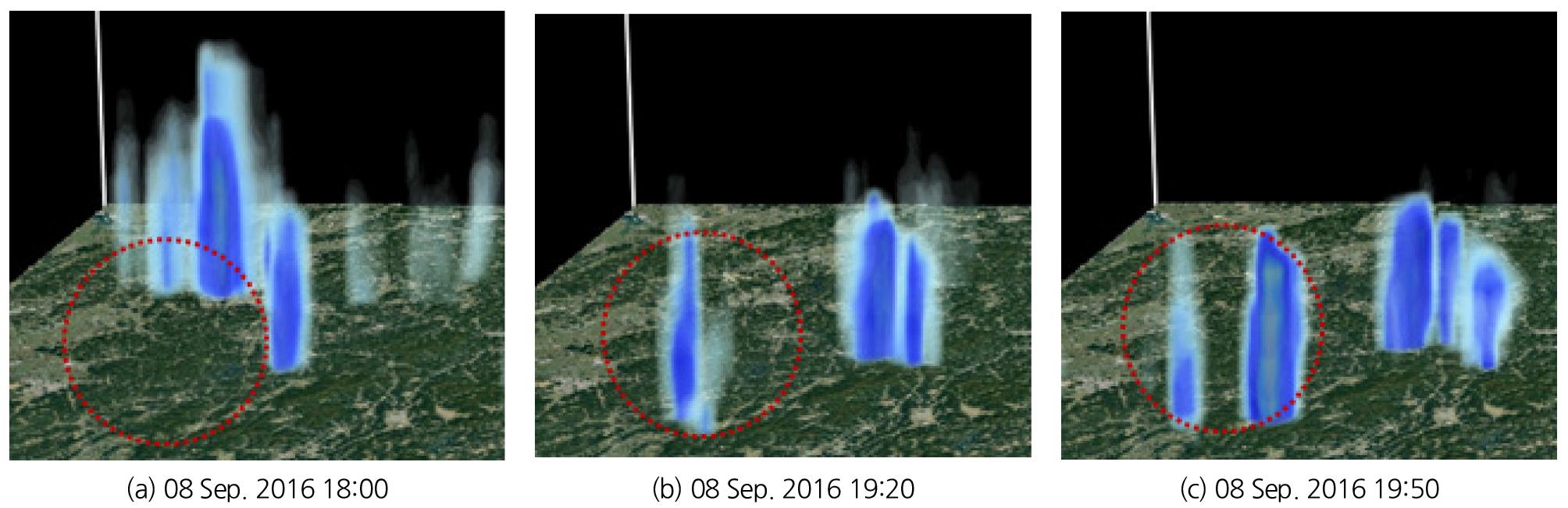 http://static.apub.kr/journalsite/sites/kwra/2020-053-04/N0200530408/images/kwra_53_04_08_F7.jpg