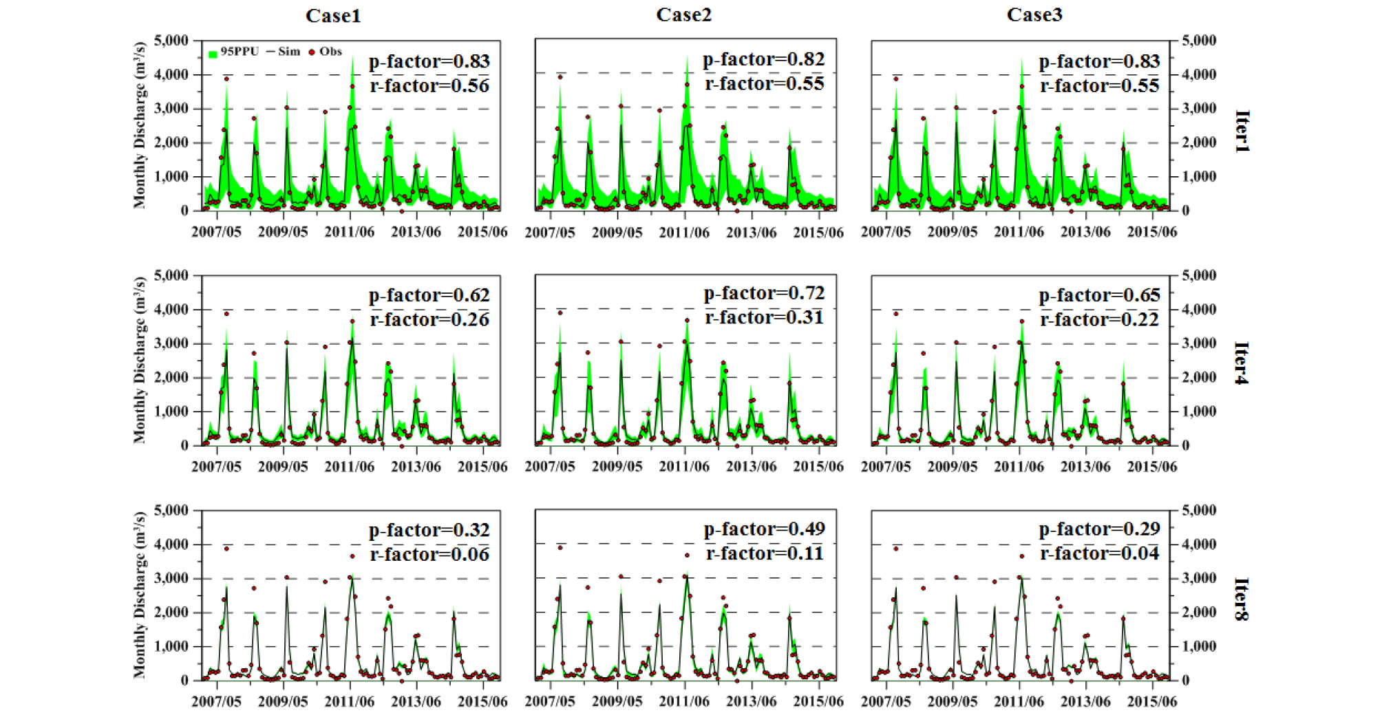 http://static.apub.kr/journalsite/sites/kwra/2020-053-05/N0200530503/images/kwra_53_05_03_F5.jpg