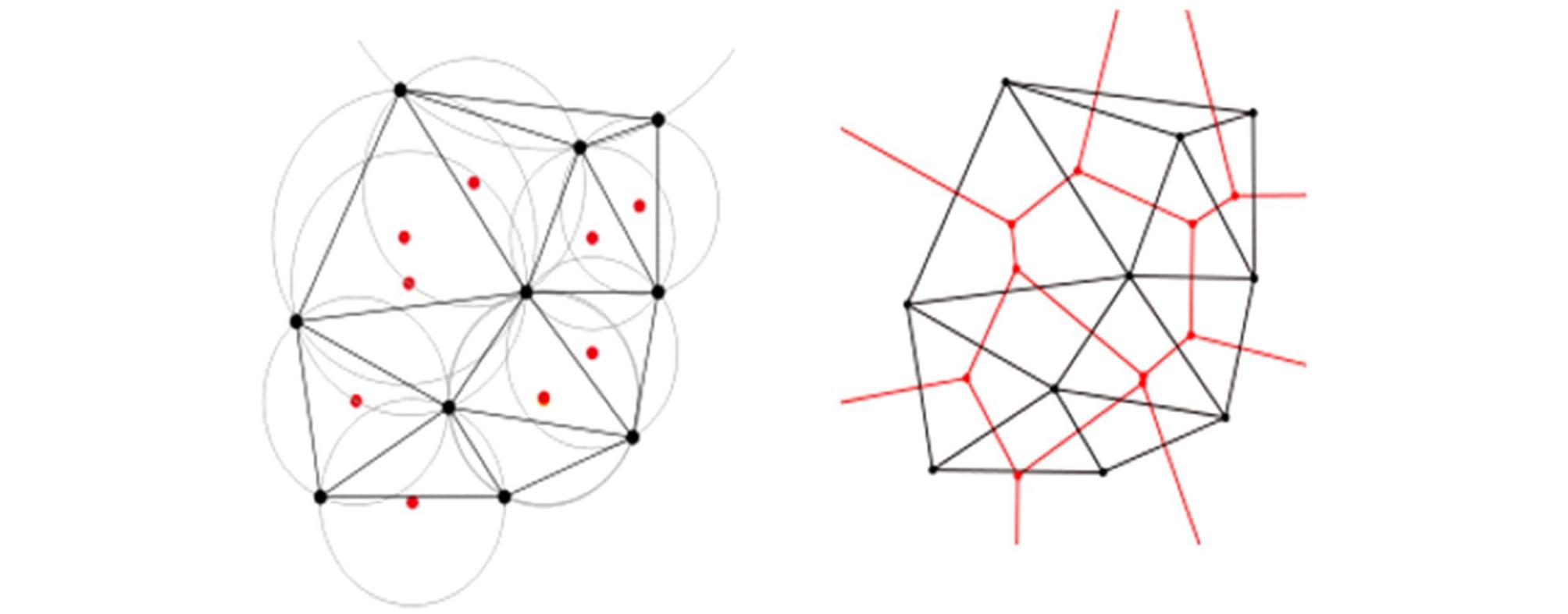 http://static.apub.kr/journalsite/sites/kwra/2020-053-06/N0200530607/images/kwra_53_06_07_F2.jpg