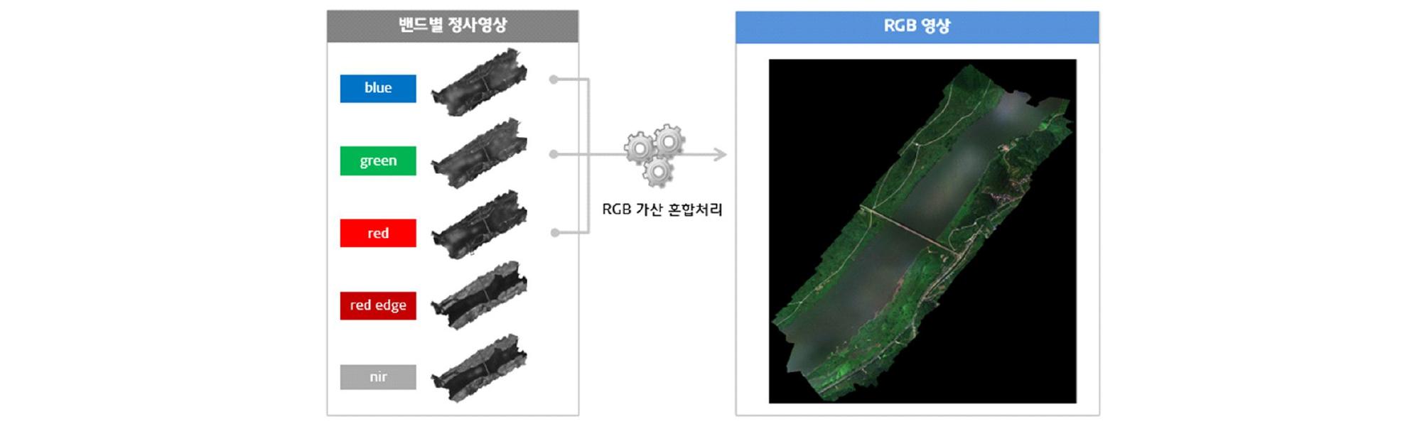 http://static.apub.kr/journalsite/sites/kwra/2020-053-06/N0200530607/images/kwra_53_06_07_F3.jpg