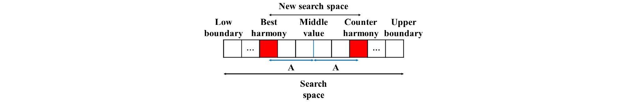 http://static.apub.kr/journalsite/sites/kwra/2020-053-08/N0200530803/images/kwra_53_08_03_F2.jpg
