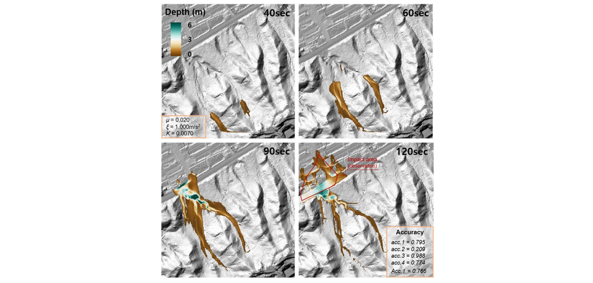 http://static.apub.kr/journalsite/sites/kwra/2020-053-09/N0200530901/images/kwra_53_09_01_F4.jpg